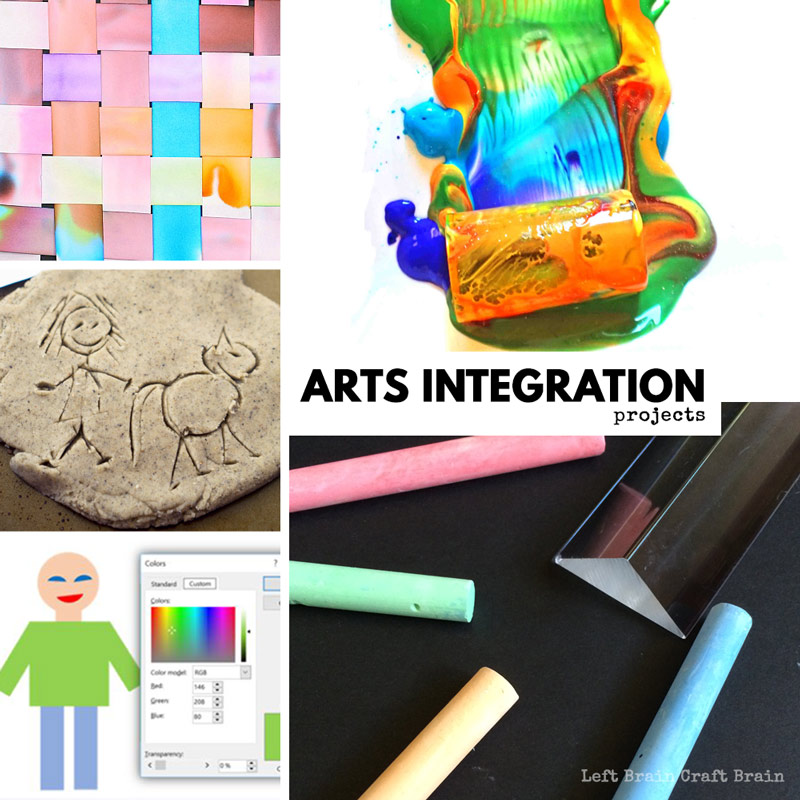 arts integration projects for kids